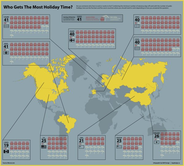 'Holiday Time' Infographic by KAP. Design