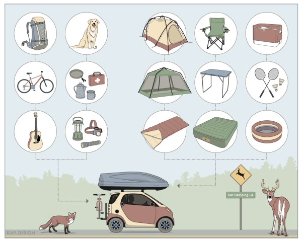 'Car Camping' illustration by KAP. Design