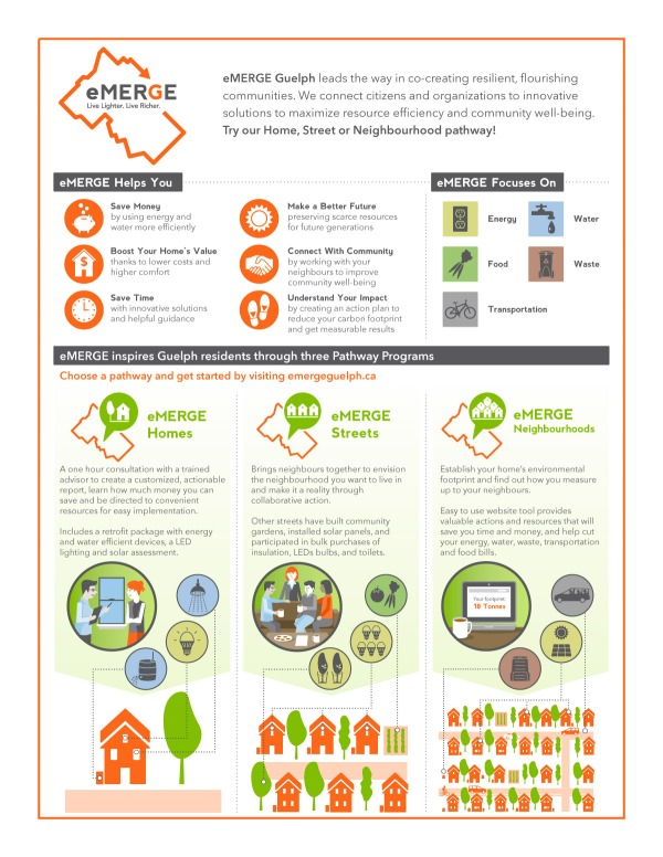 eMERGE Infographic by KAP Design
