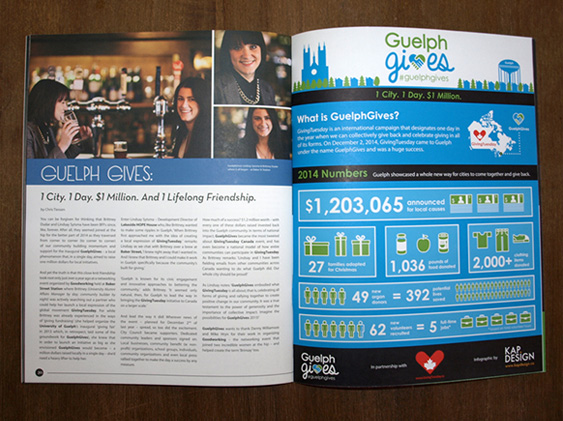 GuelphGives infographic by KAP Design in Col.lab.o.rate issue 5, 2015.