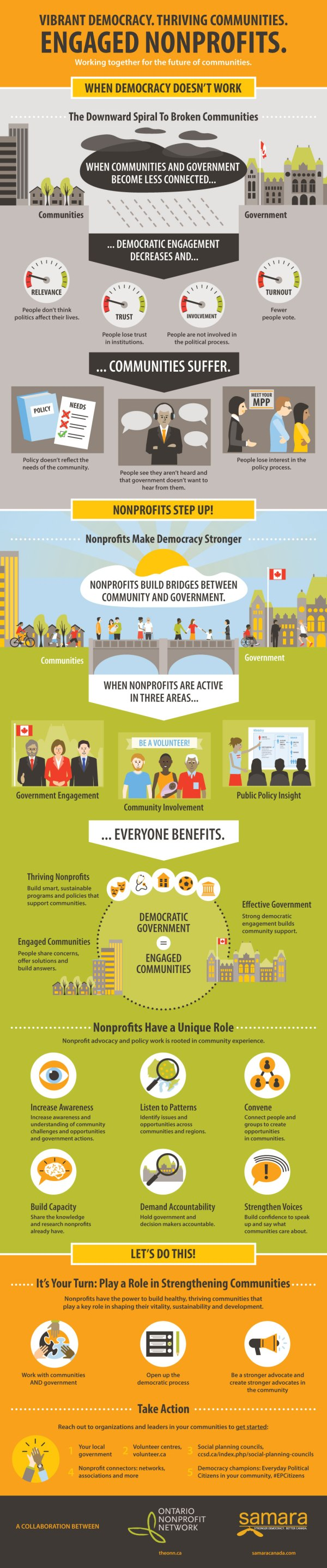 'Vibrant Democracy. Thriving Communities. Engaged Nonprofits' infographic by KAP Design.